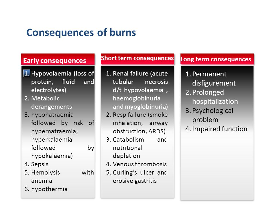 Consequences of burns Early consequences Permanent disfigurement