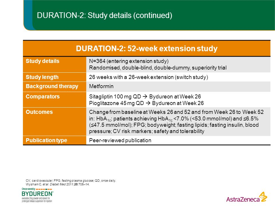 DURATION-2: Study details (continued)