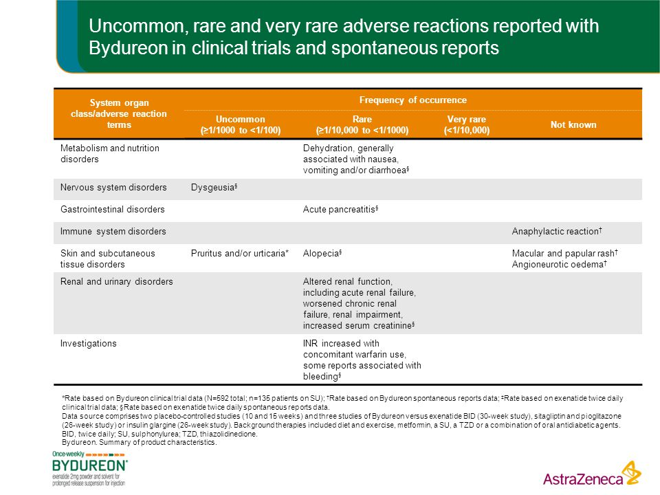 System organ class/adverse reaction terms Frequency of occurrence