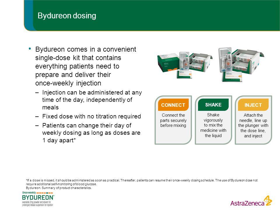Bydureon dosing