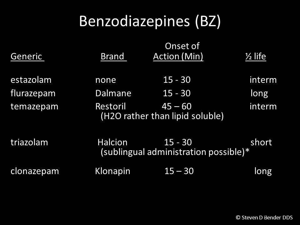 Benzodiazepines (BZ)