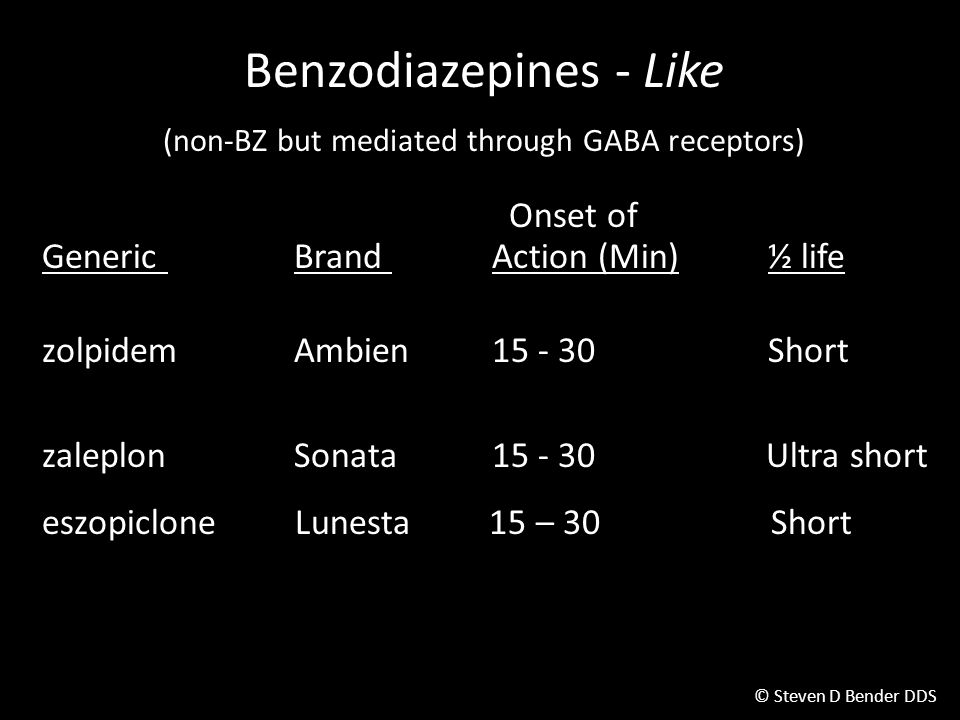 Benzodiazepines - Like (non-BZ but mediated through GABA receptors)
