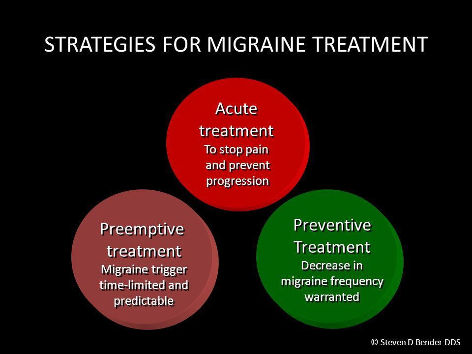 STRATEGIES FOR MIGRAINE TREATMENT