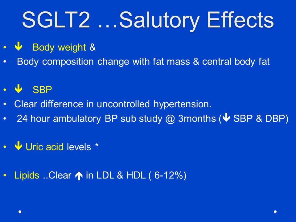 SGLT2 …Salutory Effects