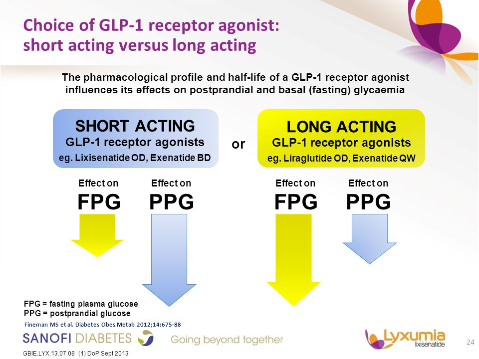 Choice of GLP-1 receptor agonist: short acting versus long acting