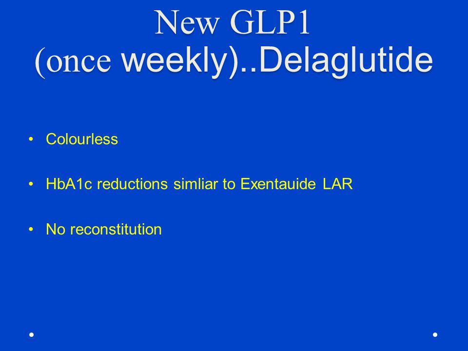 New GLP1 (once weekly)..Delaglutide