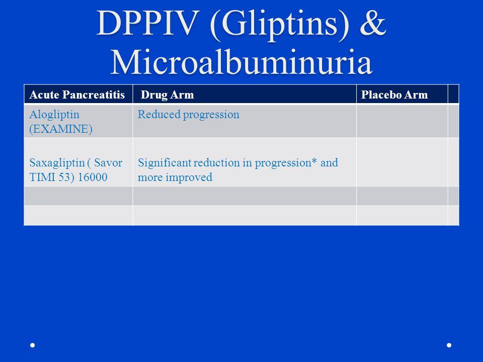 DPPIV (Gliptins) & Microalbuminuria