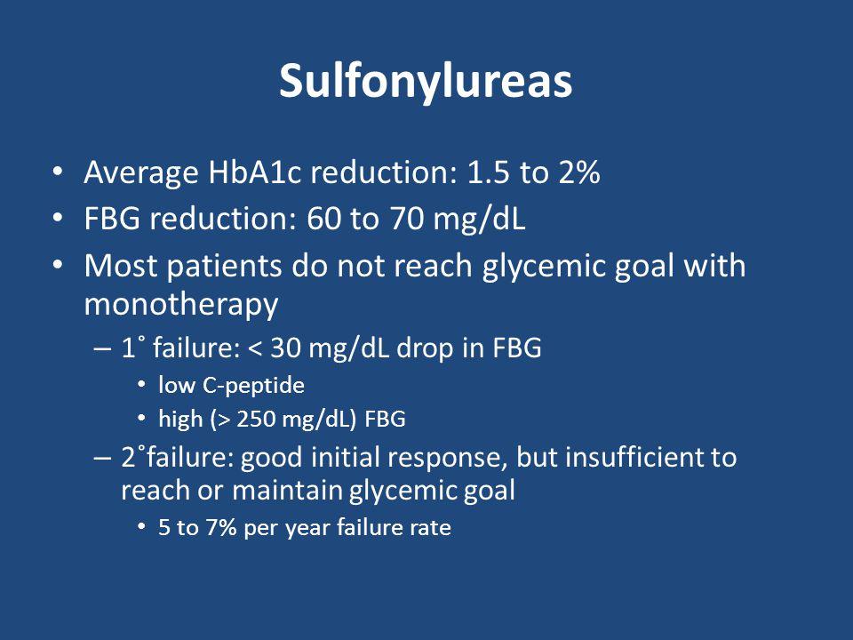 Sulfonylureas Average HbA1c reduction: 1.5 to 2%