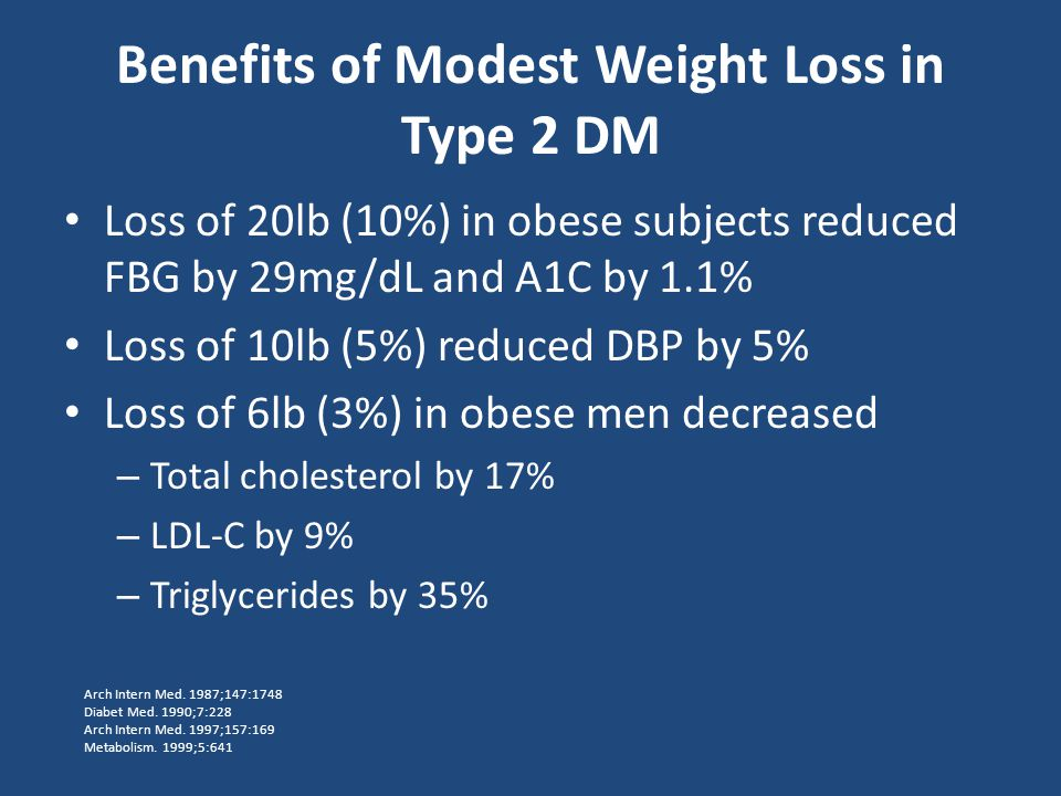 Benefits of Modest Weight Loss in Type 2 DM