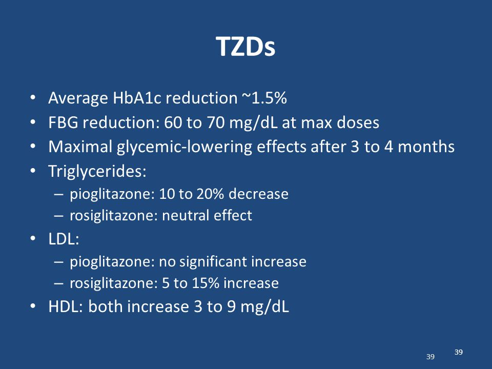 TZDs Average HbA1c reduction ~1.5%