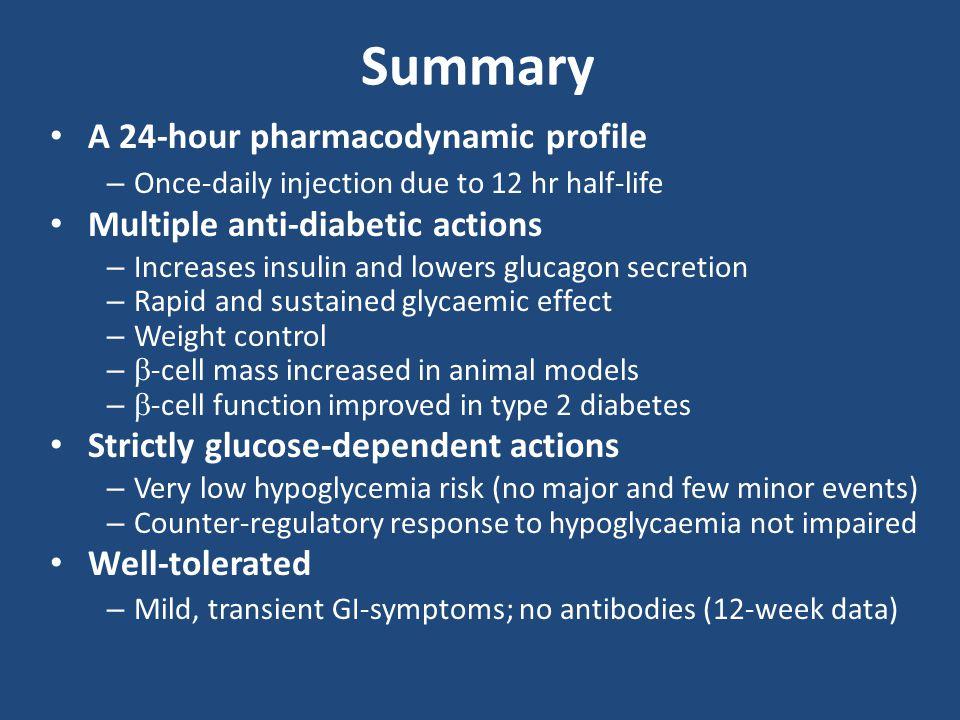 Summary A 24-hour pharmacodynamic profile