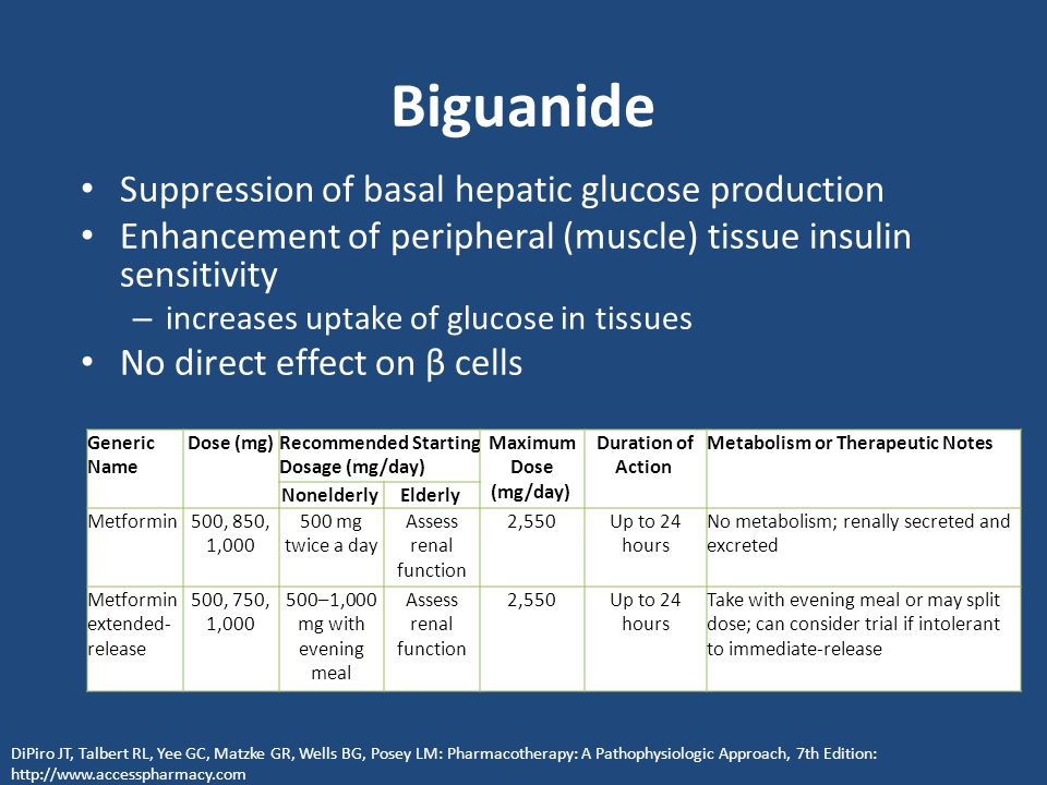 Biguanide Suppression of basal hepatic glucose production