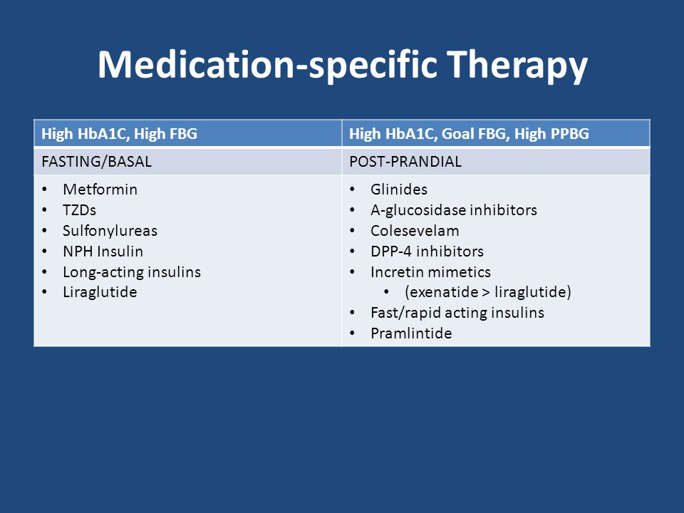 Medication-specific Therapy