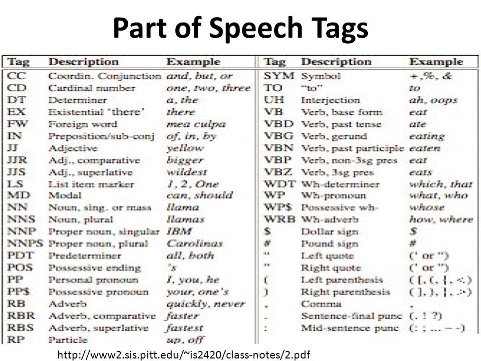 Part of Speech Tags http://www2.sis.pitt.edu/~is2420/class-notes/2.pdf