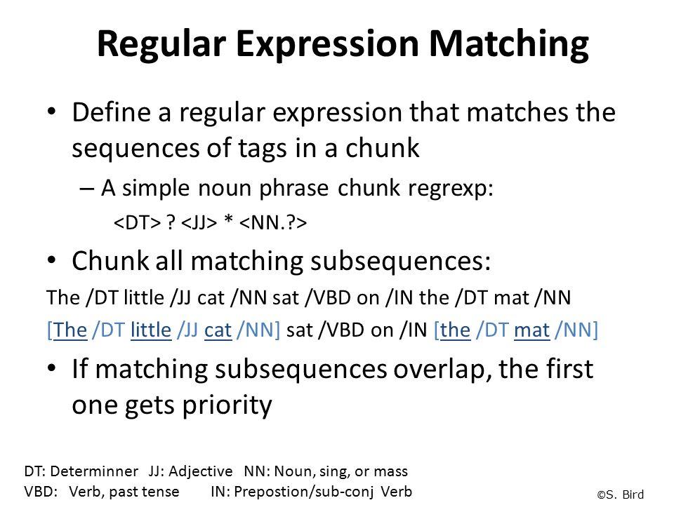 Regular Expression Matching