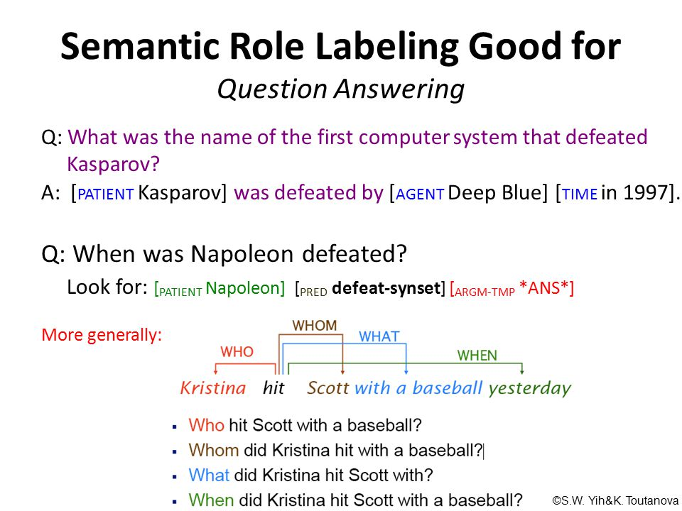 Semantic Role Labeling Good for Question Answering