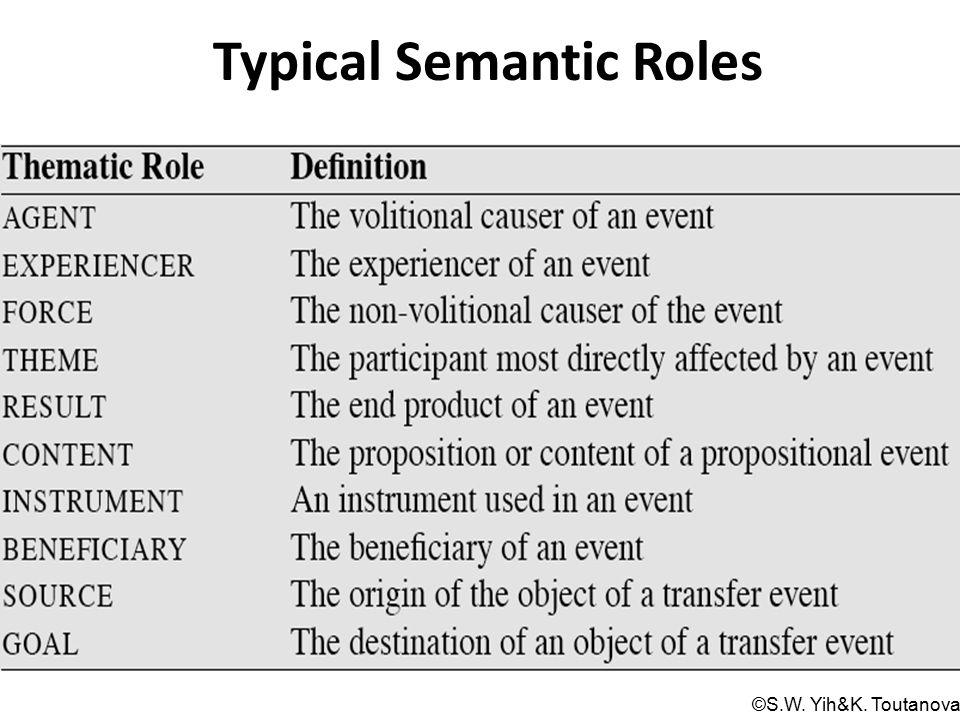 Typical Semantic Roles