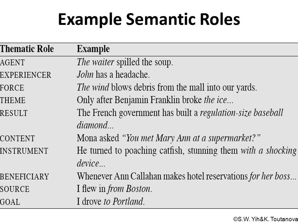 Example Semantic Roles