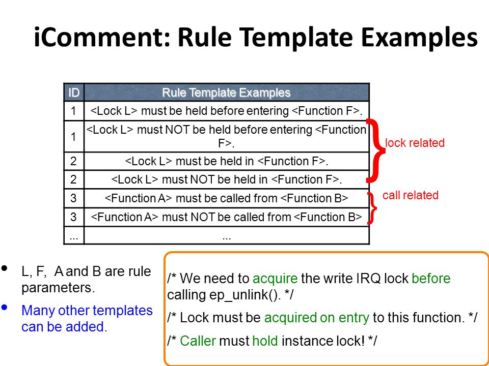 iComment: Rule Template Examples