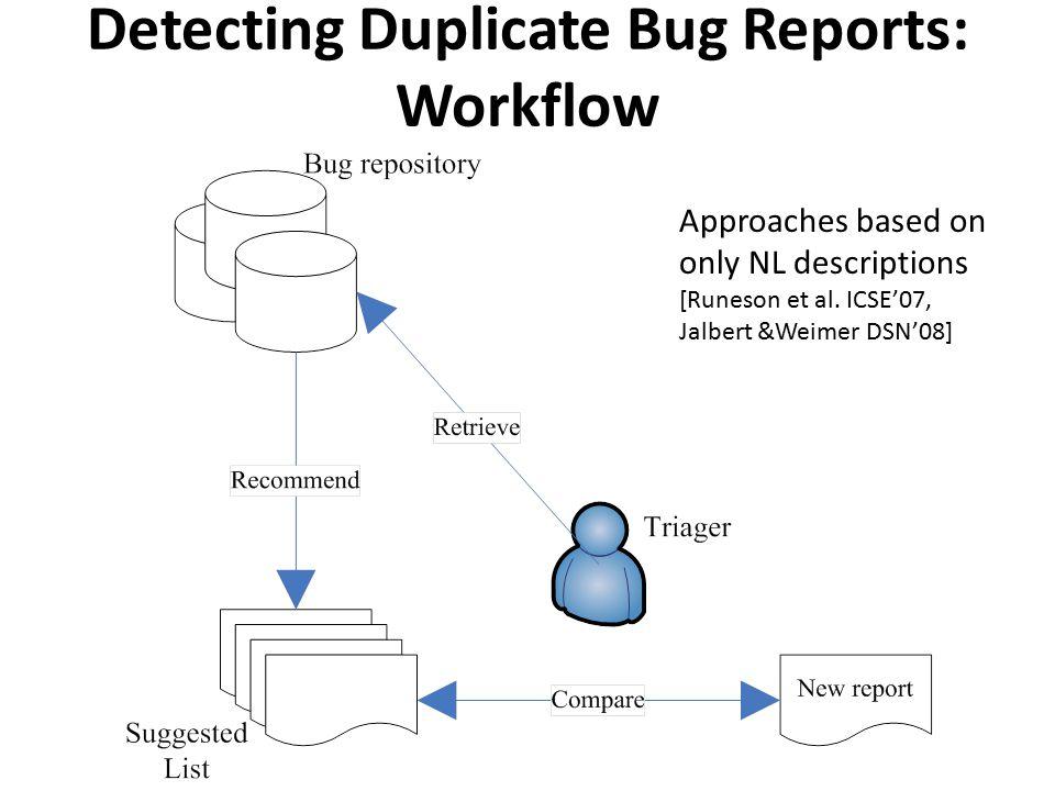 Detecting Duplicate Bug Reports: Workflow