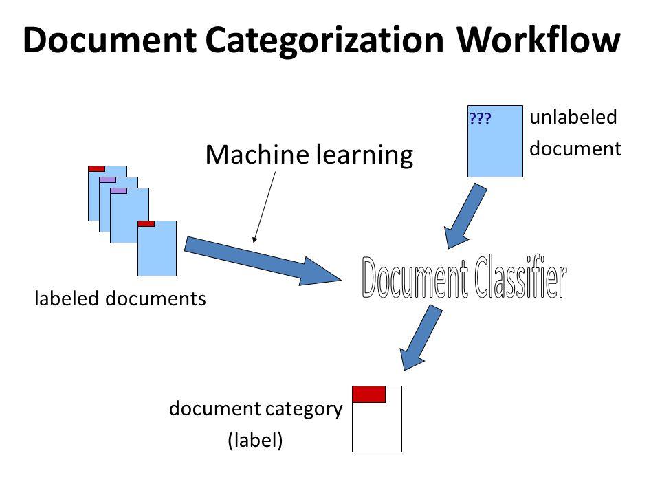 Document Categorization Workflow