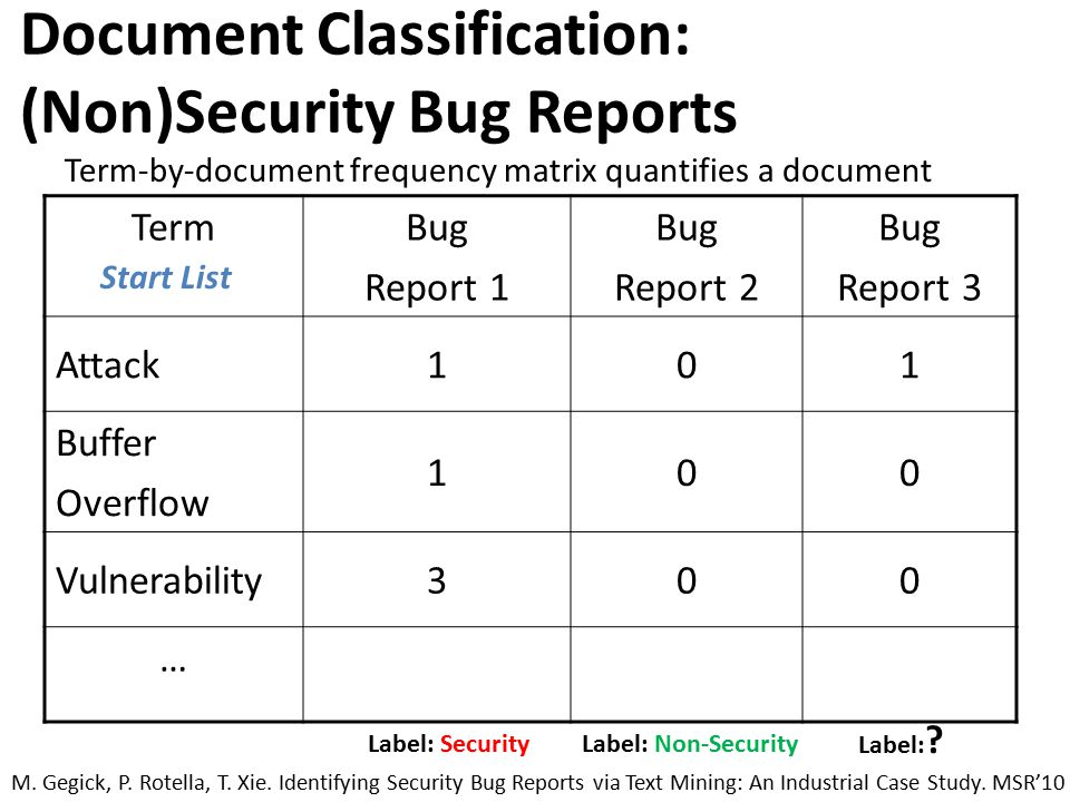 Document Classification: (Non)Security Bug Reports