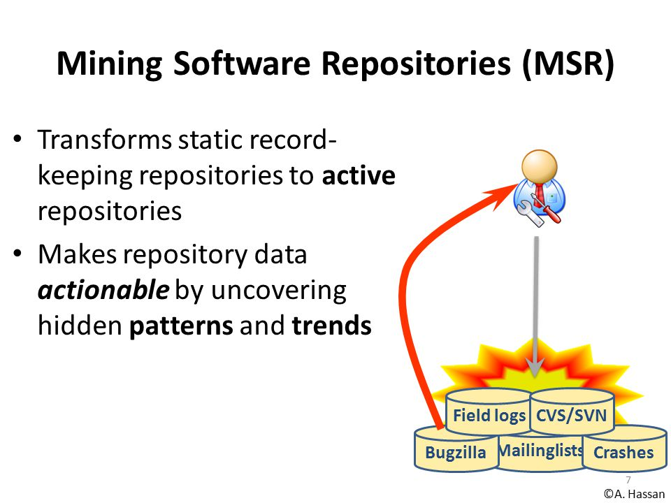 Mining Software Repositories (MSR)