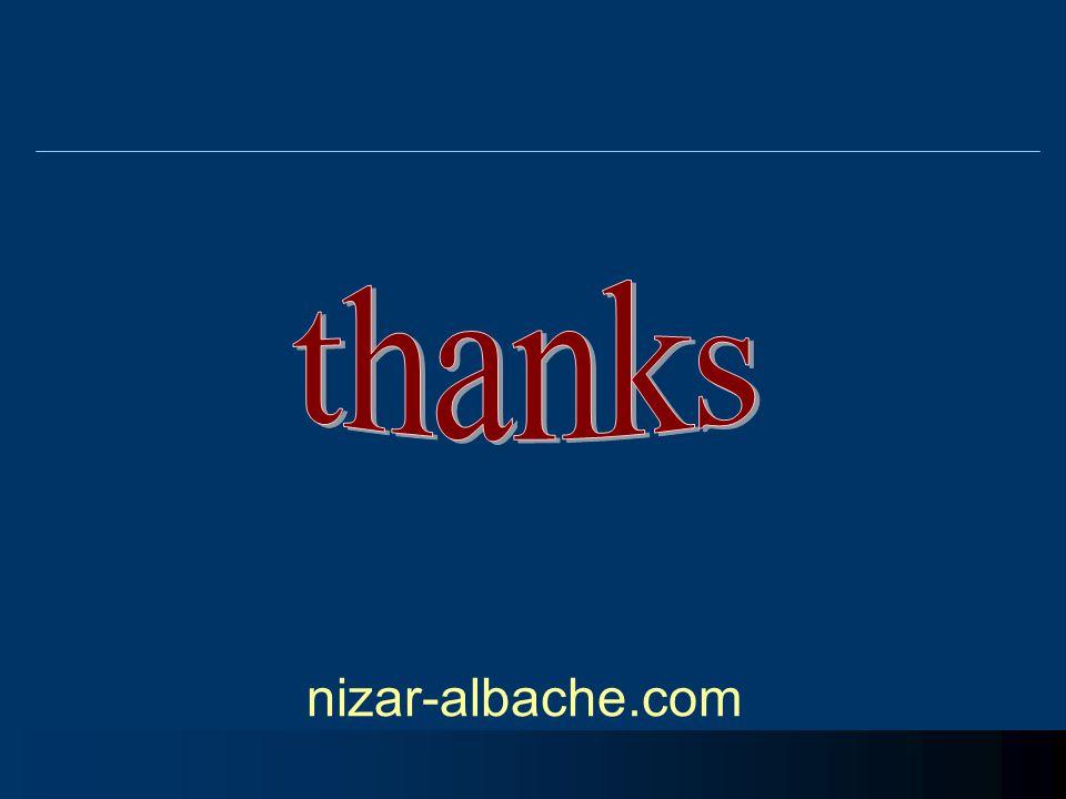thanks nizar-albache.com