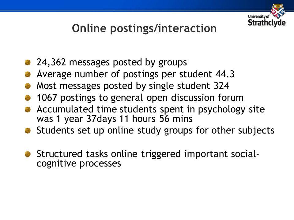 Online postings/interaction