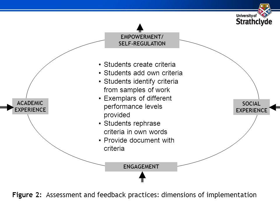 Students create criteria Students add own criteria