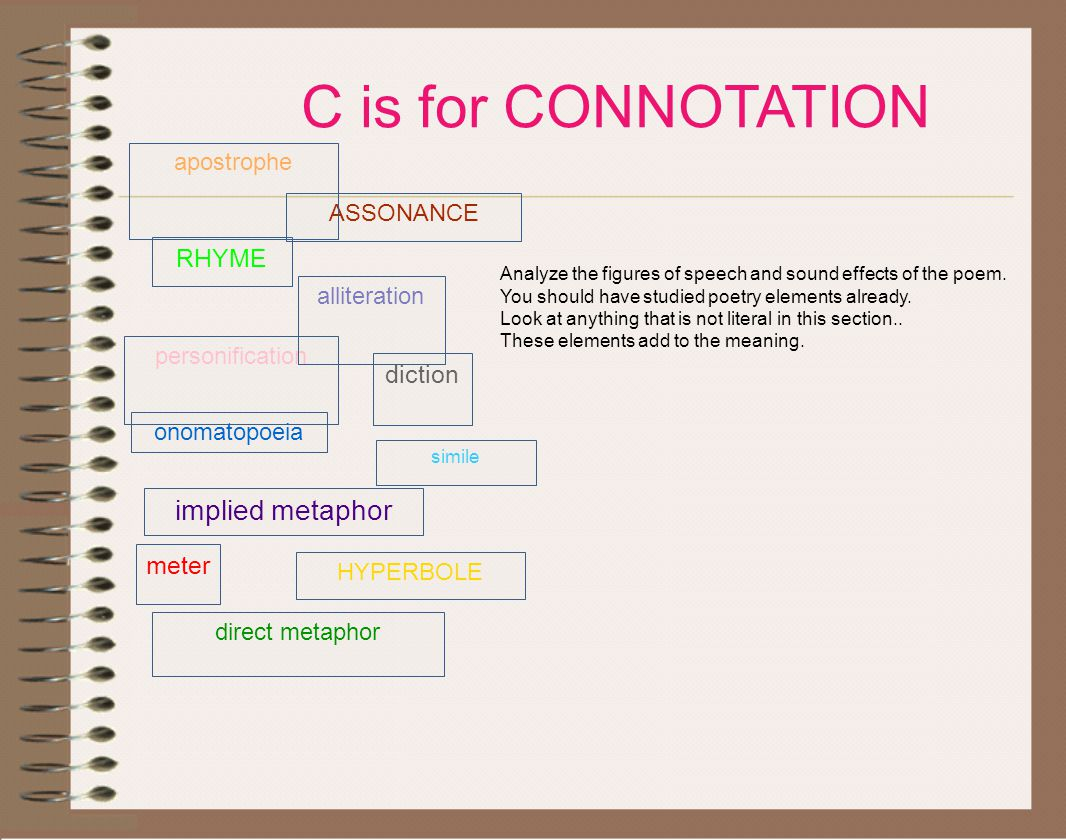C is for CONNOTATION implied metaphor RHYME diction meter apostrophe