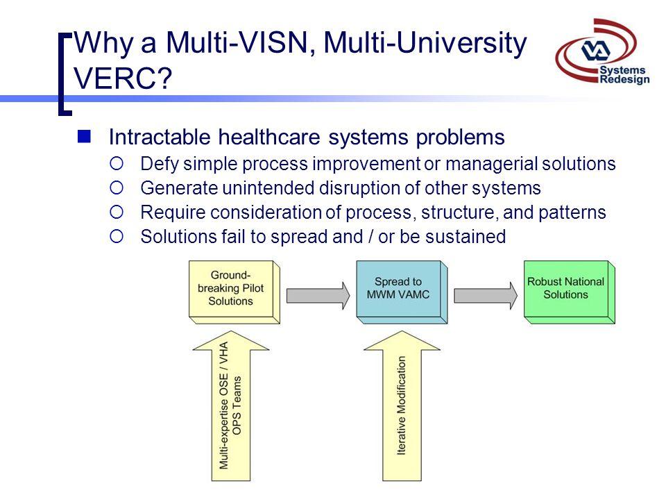 Why a Multi-VISN, Multi-University VERC