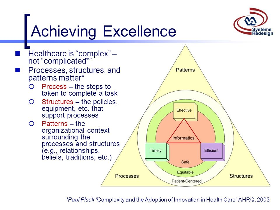Achieving Excellence Healthcare is complex – not complicated*
