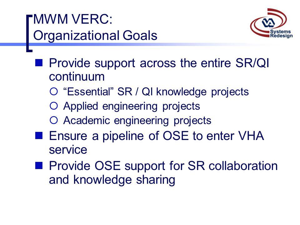 MWM VERC: Organizational Goals