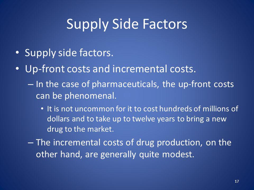 Supply Side Factors Supply side factors.