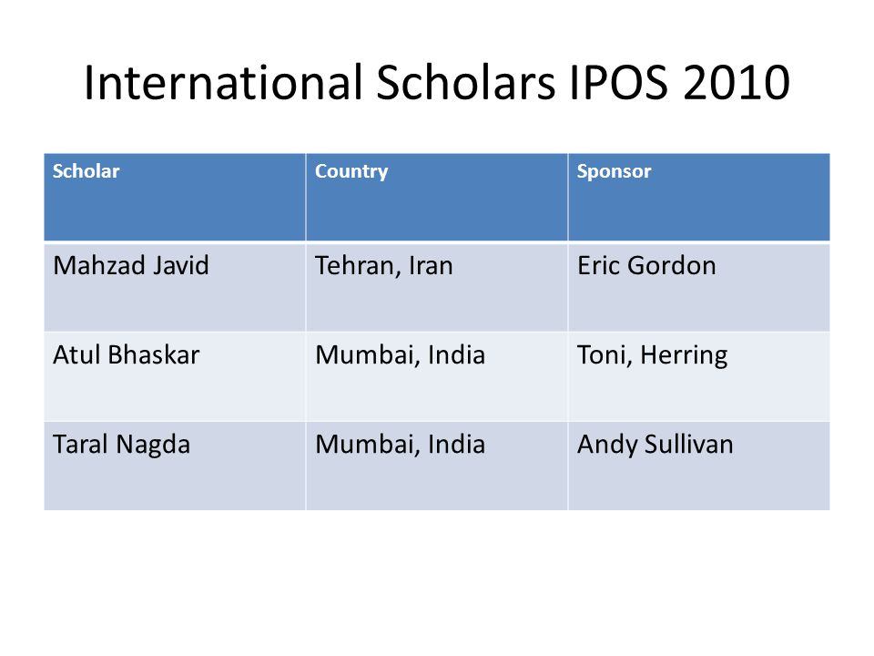 International Scholars IPOS 2010