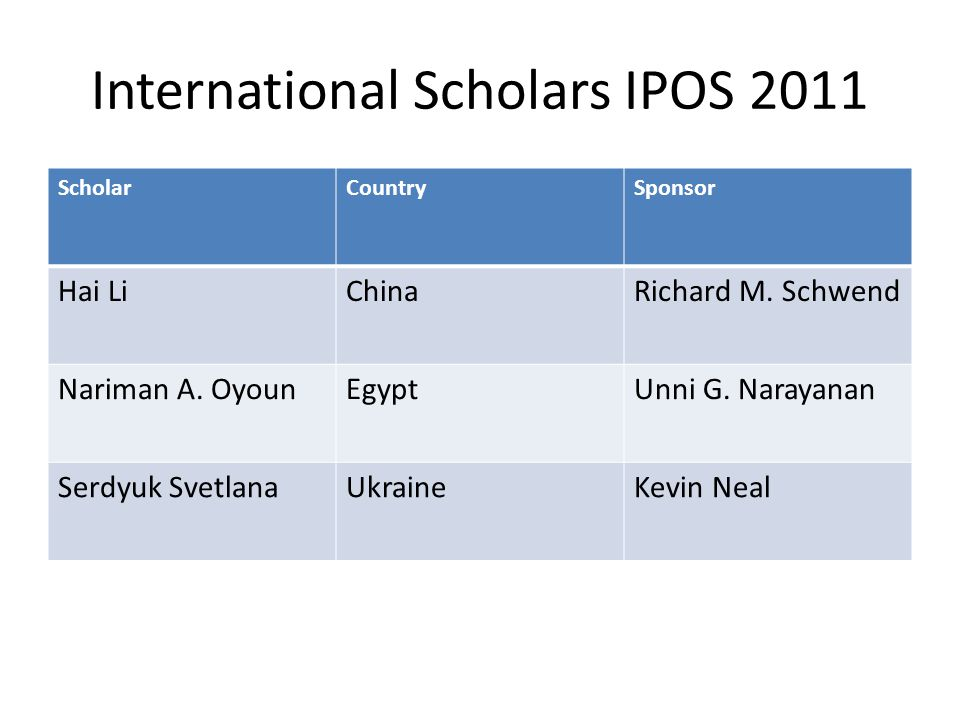 International Scholars IPOS 2011
