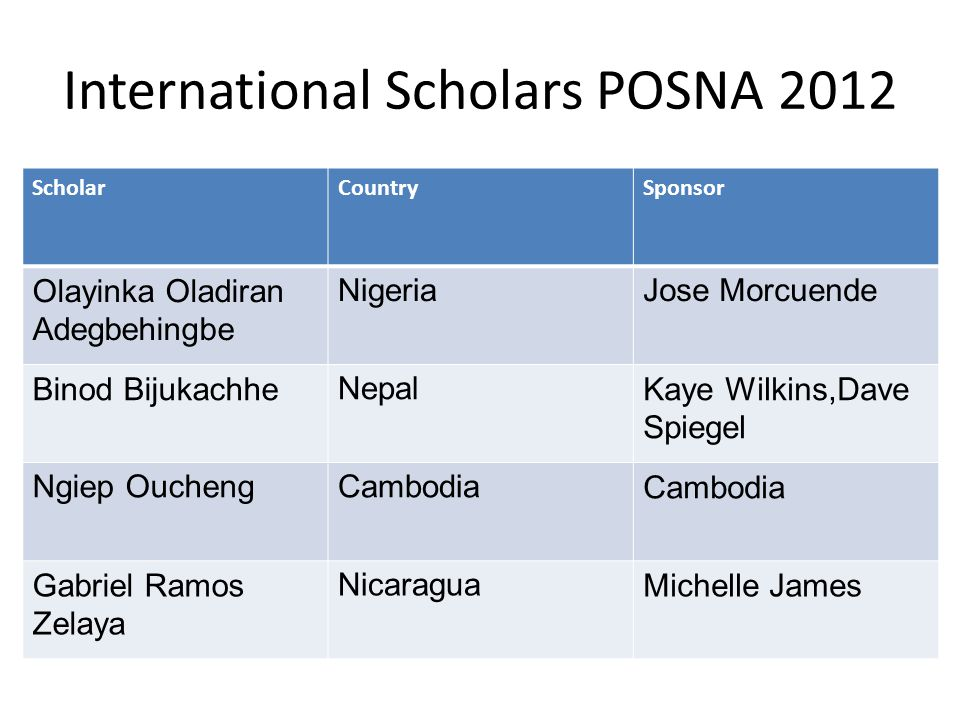 International Scholars POSNA 2012