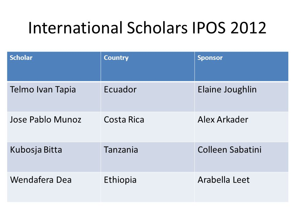 International Scholars IPOS 2012