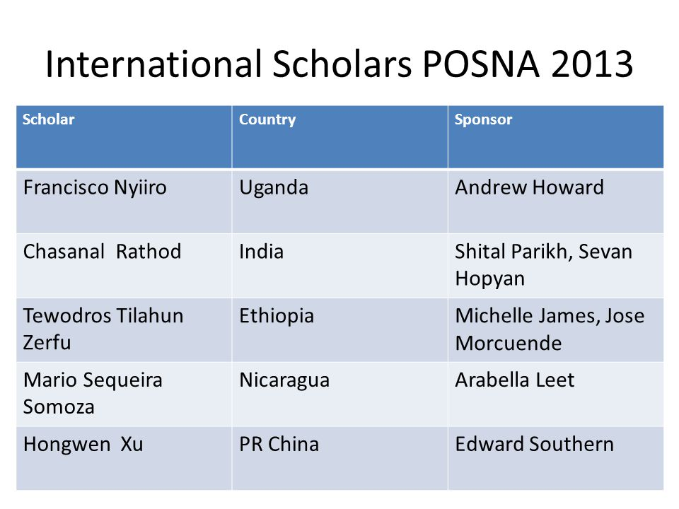 International Scholars POSNA 2013