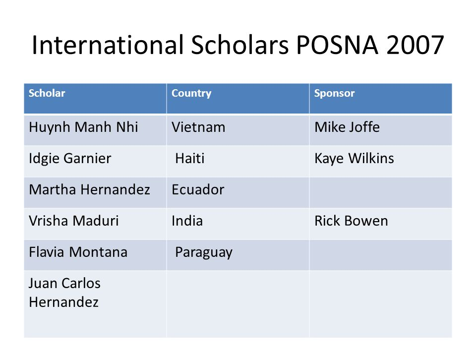International Scholars POSNA 2007