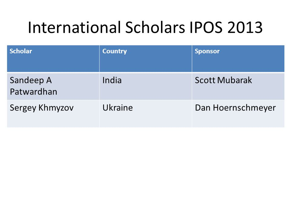 International Scholars IPOS 2013