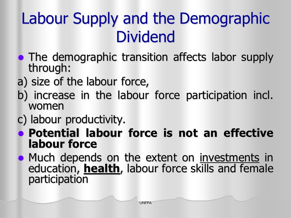 Labour Supply and the Demographic Dividend