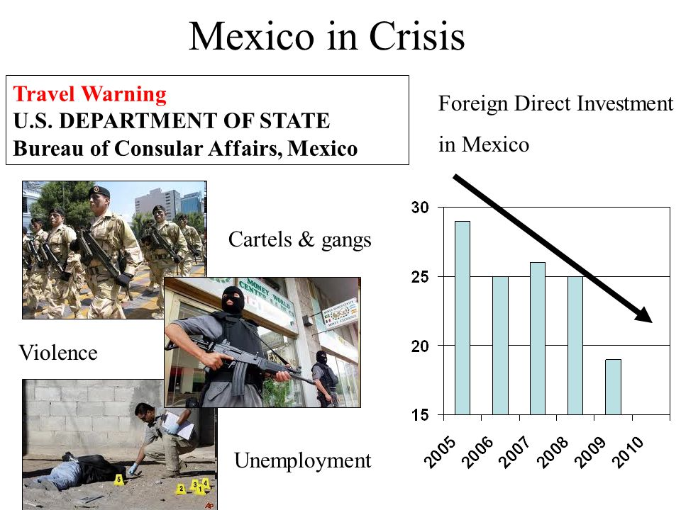 Mexico in Crisis Travel Warning U.S. DEPARTMENT OF STATE Bureau of Consular Affairs, Mexico. Foreign Direct Investment.
