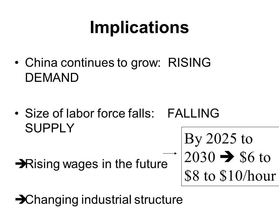 Implications By 2025 to 2030  $6 to $8 to $10/hour