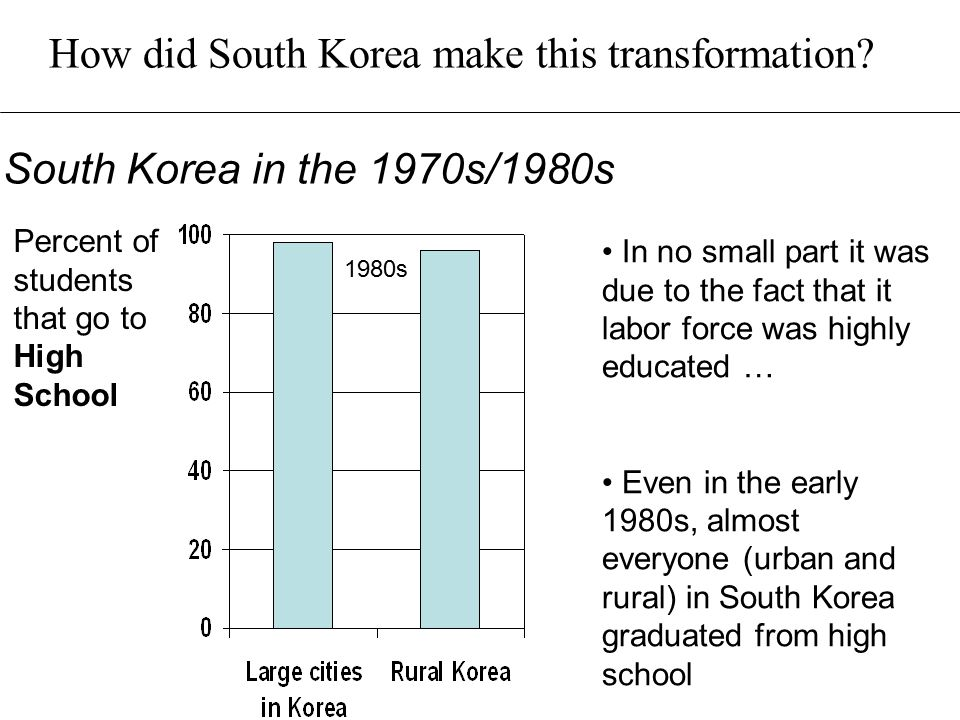 How did South Korea make this transformation