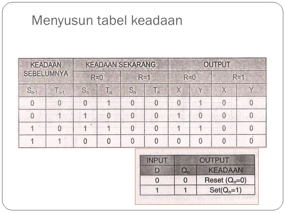 Menyusun tabel keadaan