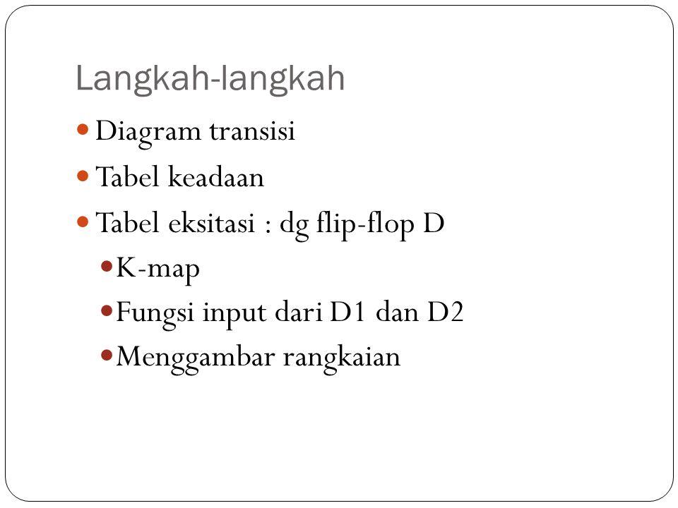 Langkah-langkah Diagram transisi Tabel keadaan