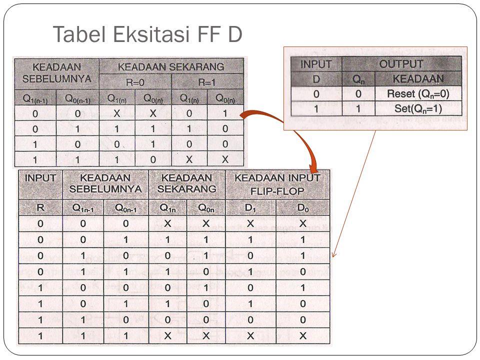 Tabel Eksitasi FF D