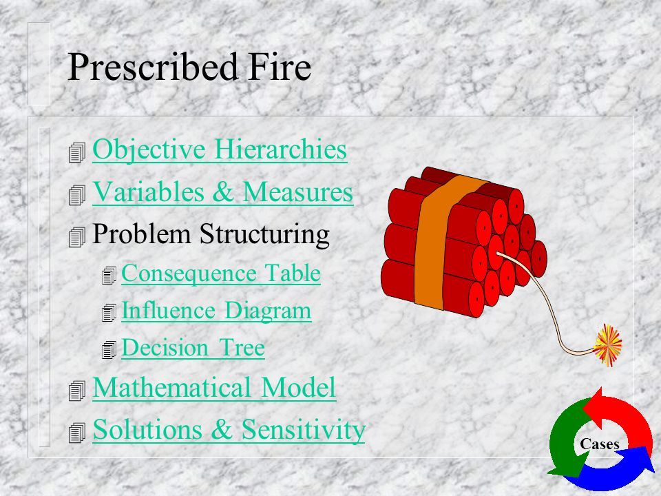 Prescribed Fire Objective Hierarchies Variables & Measures